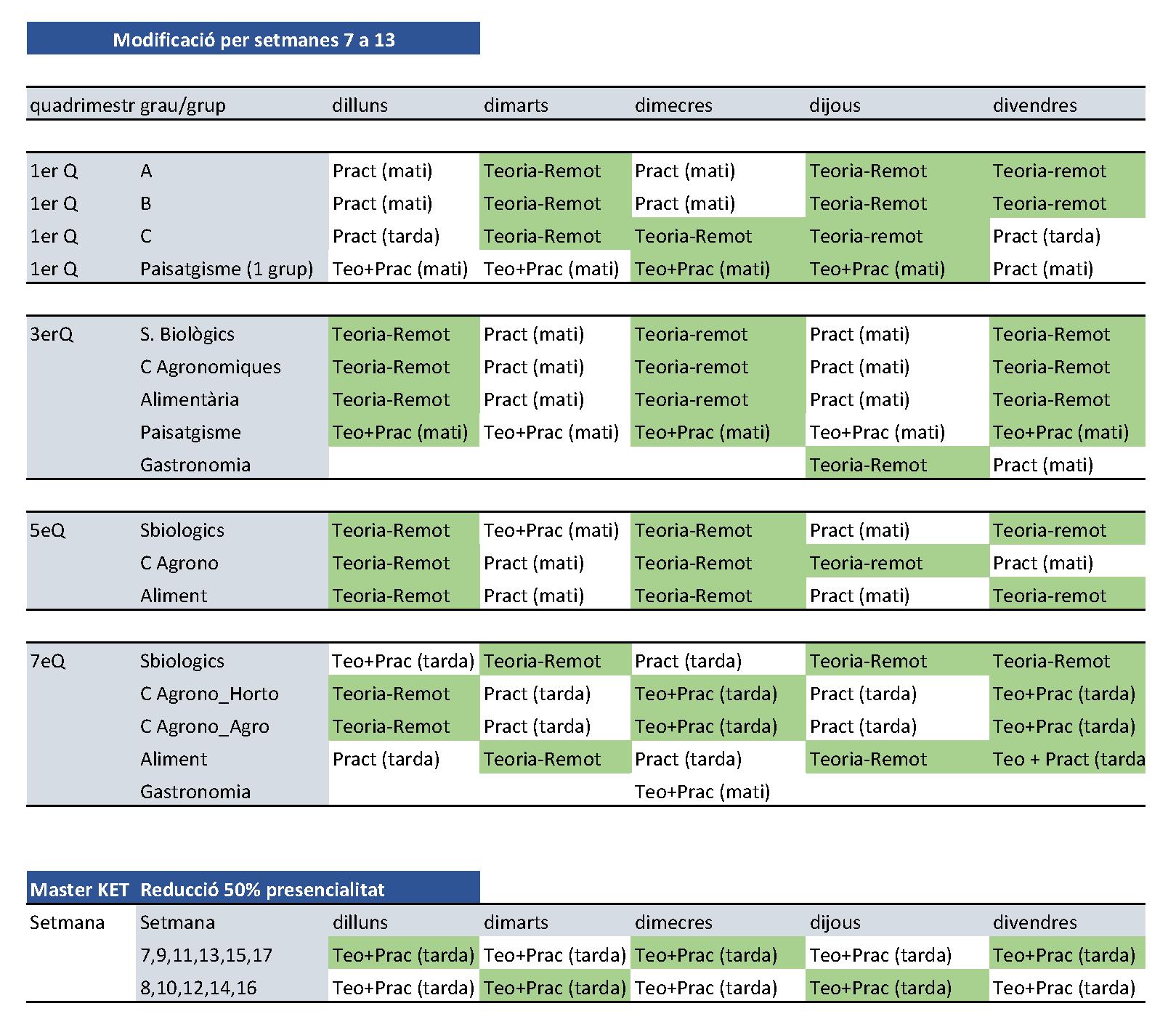 adaptació curs 20-21nov.png