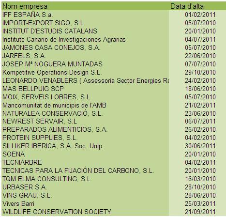 llistat 3.JPG